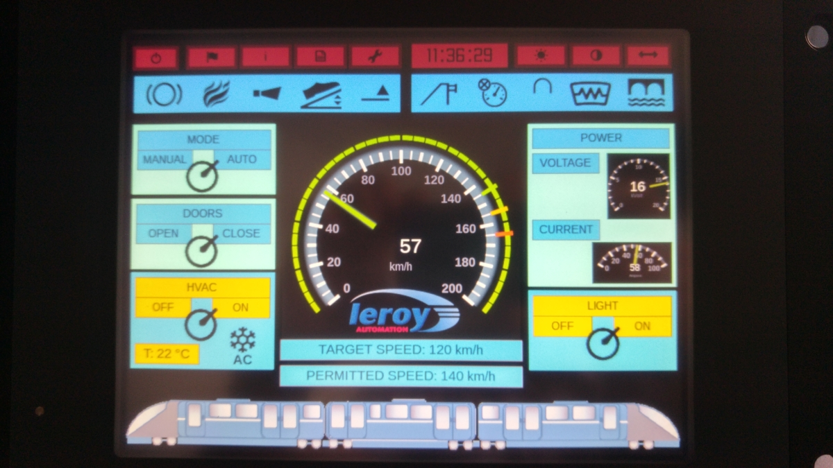 TCMS : Train Control and Management Systems